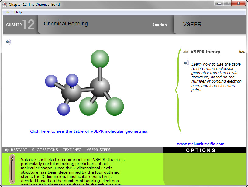 Chapter 12: The Chemical Bond